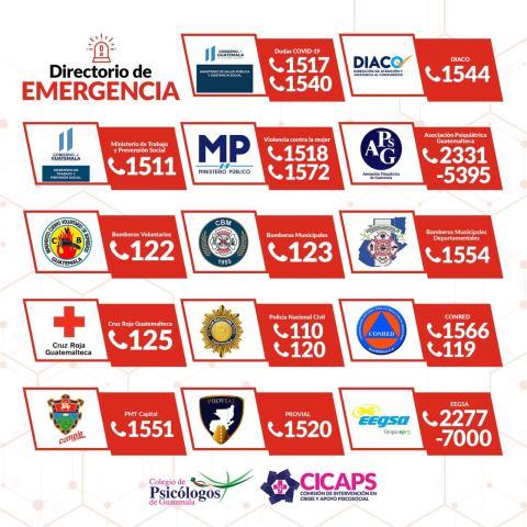 Directorio de emergencia marzo 2020